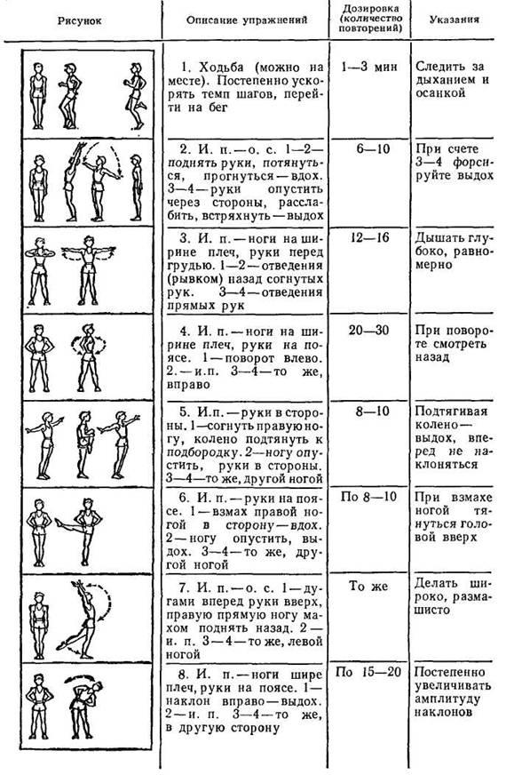 Ритмические упражнения в схемах